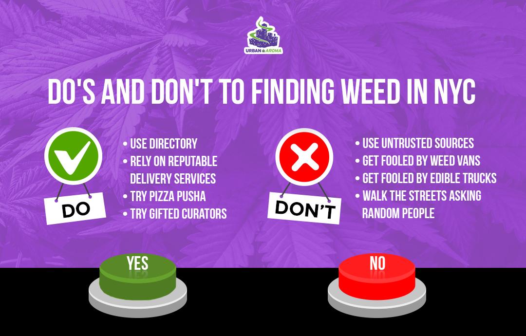 recreational marijuana delivery in new york